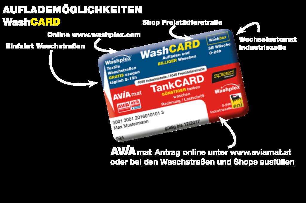 CombiCard_erklaerung